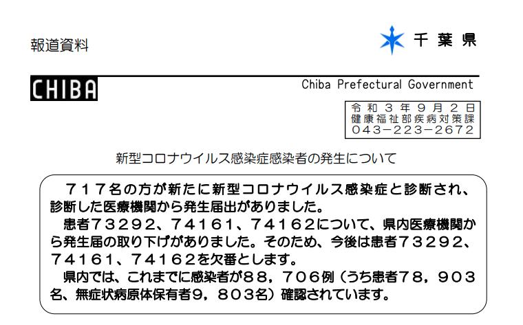 2021年9月2日香取市新型コロナウイルス感染症情報
