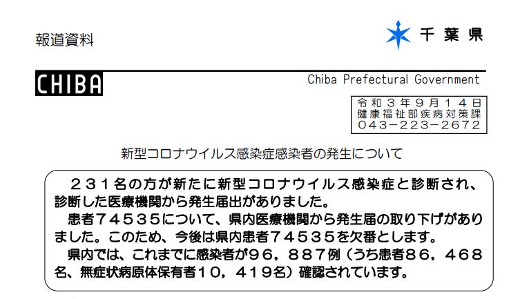 2021年9月14日香取市新型コロナウイルス感染症情報