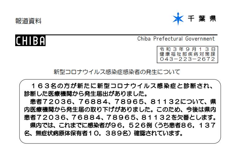 2021年9月13日香取市新型コロナウイルス感染症情報