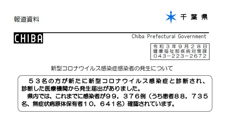 2021年9月28日香取市新型コロナウイルス感染症情報