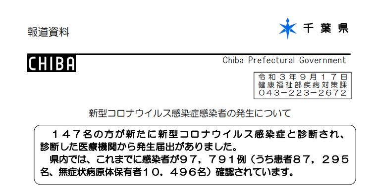 2021年9月17日香取市新型コロナウイルス感染症情報