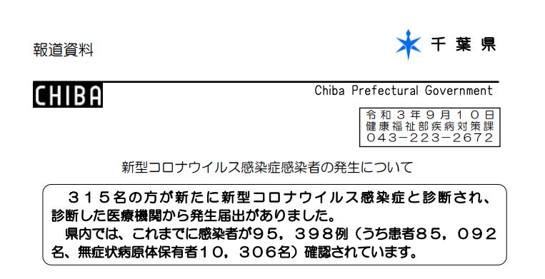 2021年9月10日香取市新型コロナウイルス感染症情報