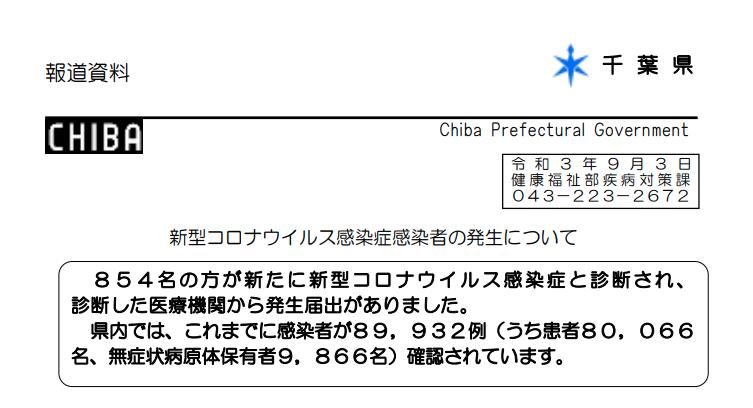2021年9月3日香取市新型コロナウイルス感染症情報