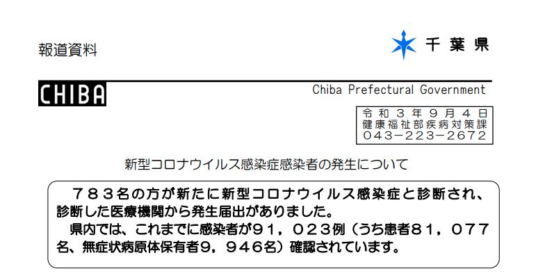 2021年9月4日香取市新型コロナウイルス感染症情報