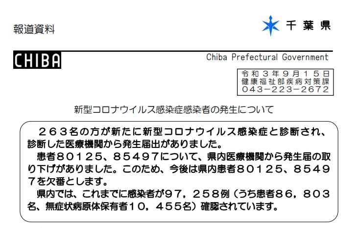 2021年9月15日香取市新型コロナウイルス感染症情報