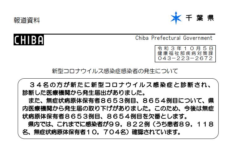 2021年10月5日香取市新型コロナウイルス感染症情報