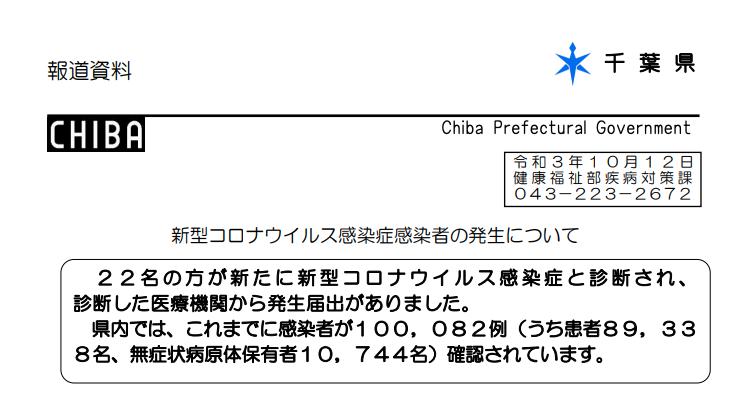 2021年10月12日香取市新型コロナウイルス感染症情報